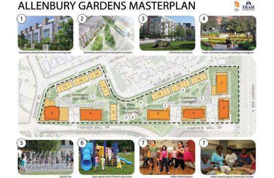 Allenbury Gardens